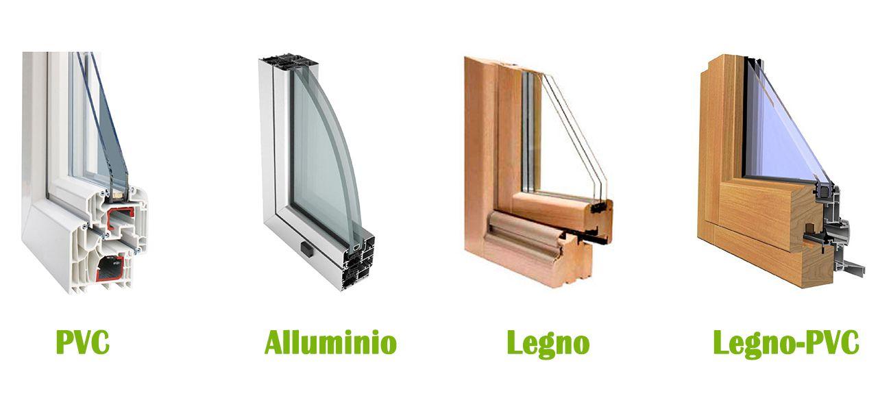 Porte e finestre in legno pvc e alluminio infissi in for Infissi pvc legno